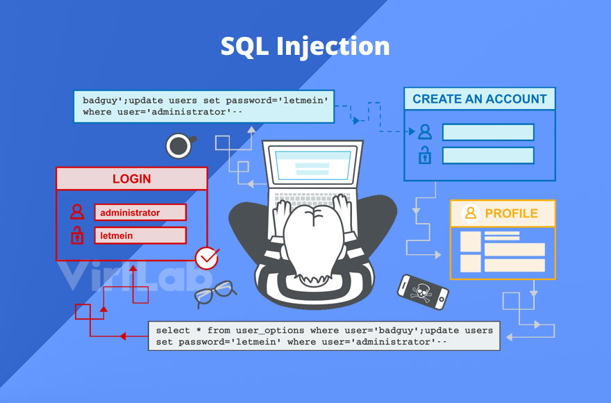 Apa SQL Injection dan Bagaimana Mencegahnya